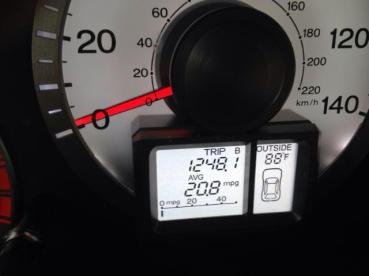 Total distance traveled! Amazing weekend! :)